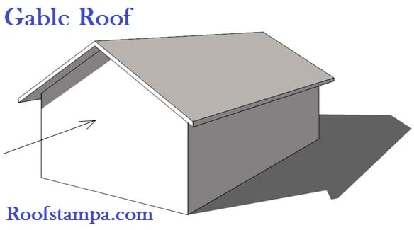 Roofing Contractors Tampa Riverview Code Engineered Systems Inc