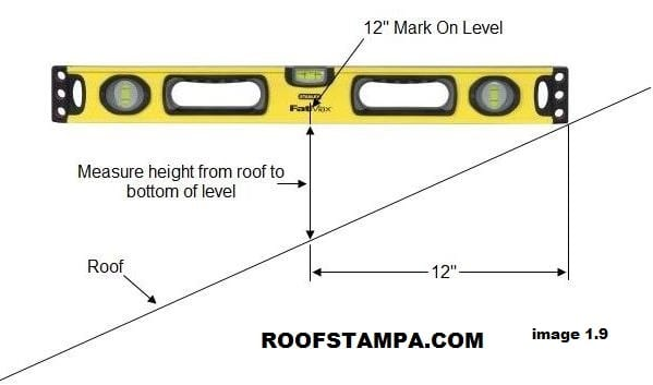 how to measure the slope of a roof - How To Measure Roof Pitch