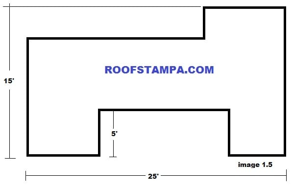 Measuring the perimeter of a roof