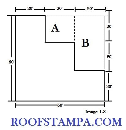 Negative Roof Measuring Method