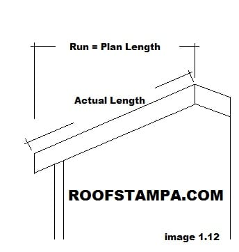 Plan Length Run of the Rafter
