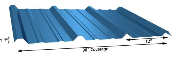 Types of Metal Roof Panels – Code Engineered Systems